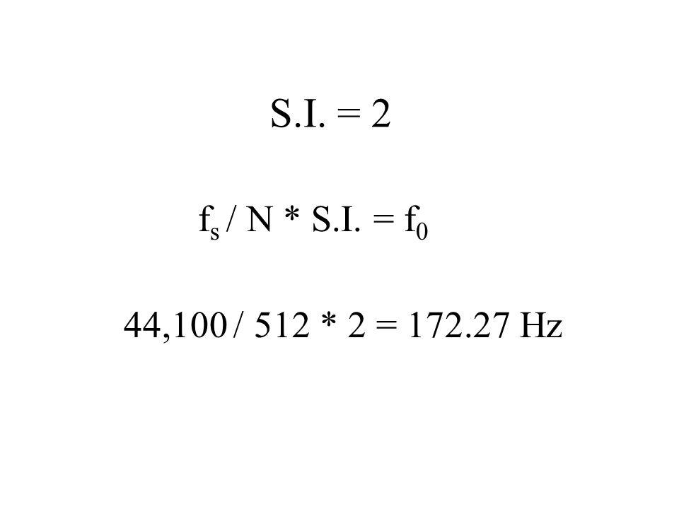 S.I. = 2 f s / N * S.I. = f 0 44,100 / 512 * 2 = 172.27 Hz