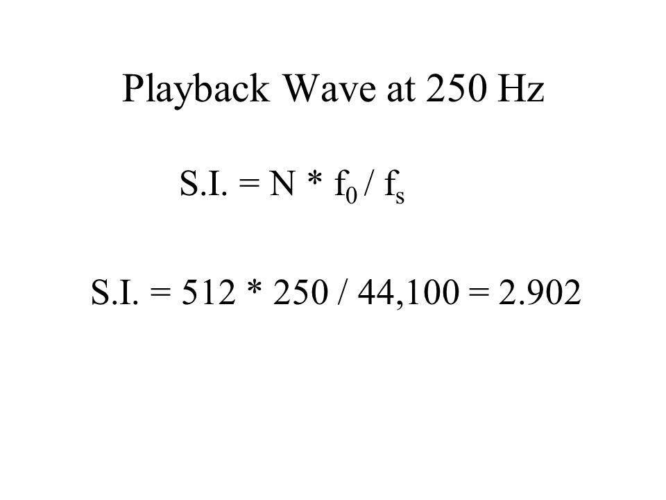 Playback Wave at 250 Hz S.I. = N * f 0 / f s S.I. = 512 * 250 / 44,100 = 2.902