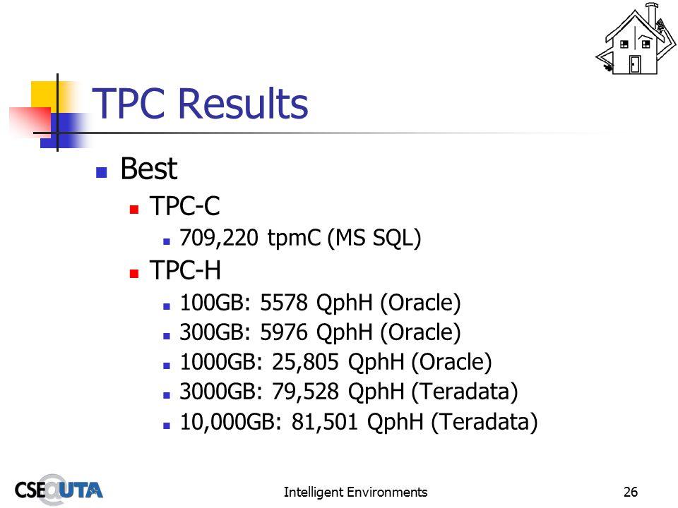 Intelligent Environments26 TPC Results Best TPC-C 709,220 tpmC (MS SQL) TPC-H 100GB: 5578 QphH (Oracle) 300GB: 5976 QphH (Oracle) 1000GB: 25,805 QphH (Oracle) 3000GB: 79,528 QphH (Teradata) 10,000GB: 81,501 QphH (Teradata)