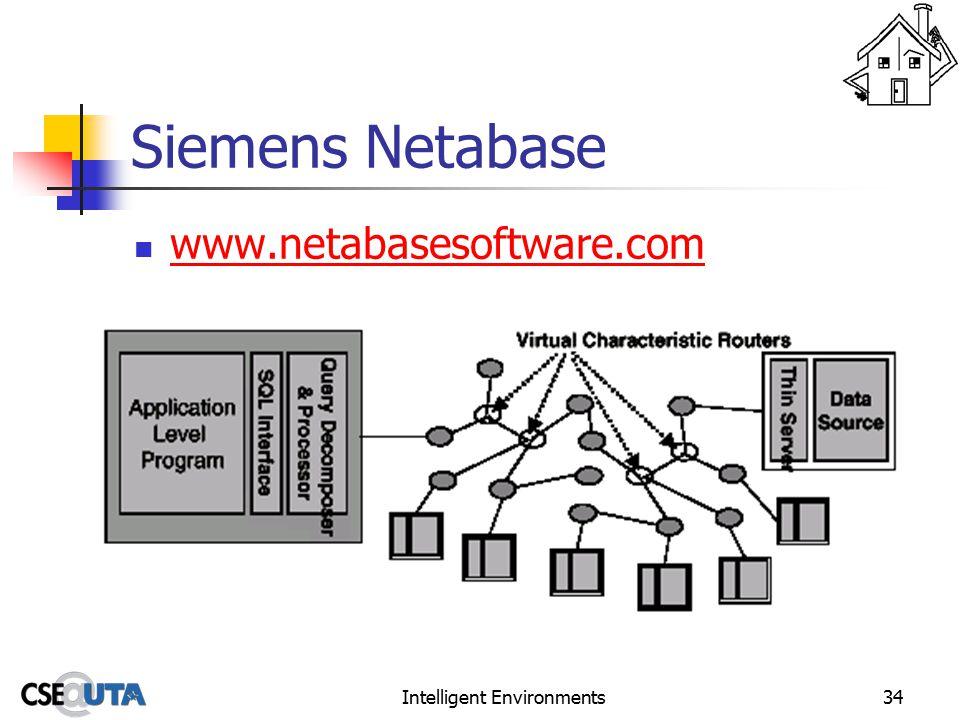 Intelligent Environments34 Siemens Netabase www.netabasesoftware.com