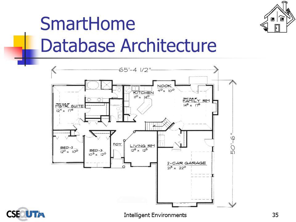 Intelligent Environments35 SmartHome Database Architecture