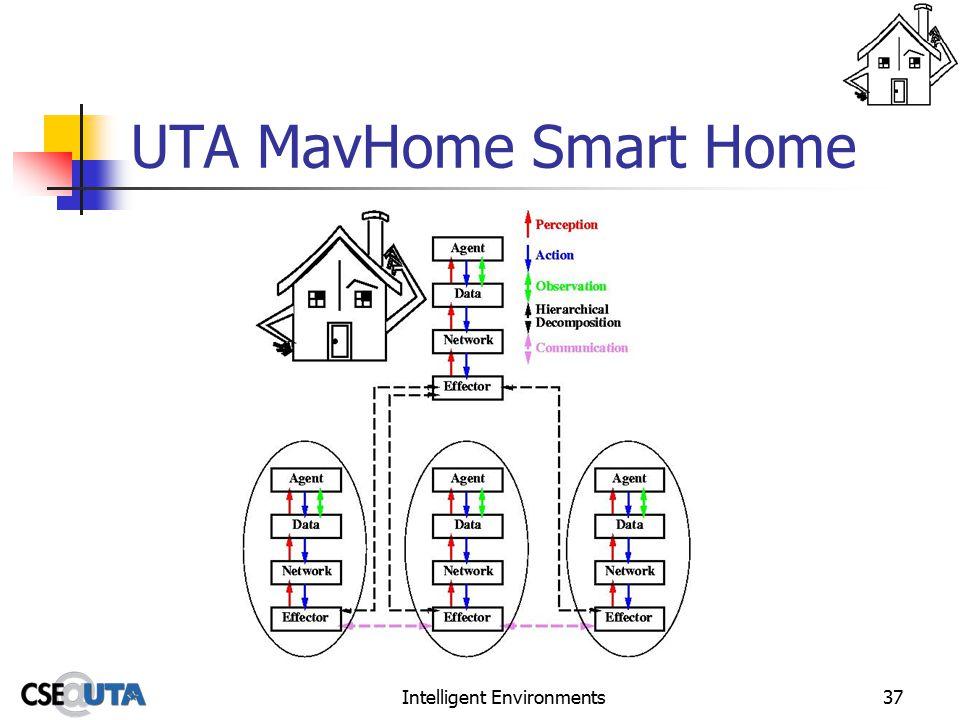 Intelligent Environments37 UTA MavHome Smart Home
