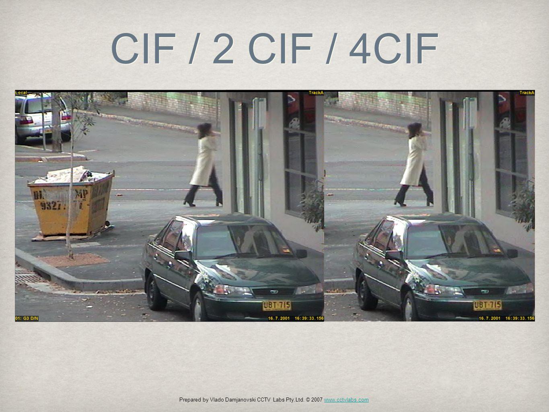 CIF / 2 CIF / 4CIF Prepared by Vlado Damjanovski CCTV Labs Pty.Ltd.
