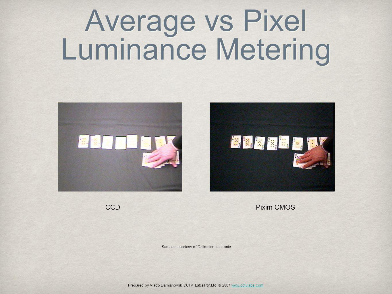 Average vs Pixel Luminance Metering Samples courtesy of Dallmeier electronic CCDPixim CMOS Prepared by Vlado Damjanovski CCTV Labs Pty.Ltd.