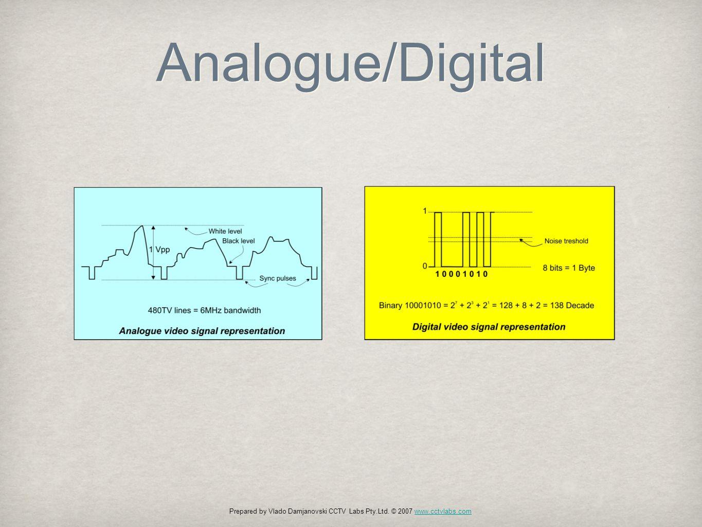 Analogue/Digital Prepared by Vlado Damjanovski CCTV Labs Pty.Ltd.
