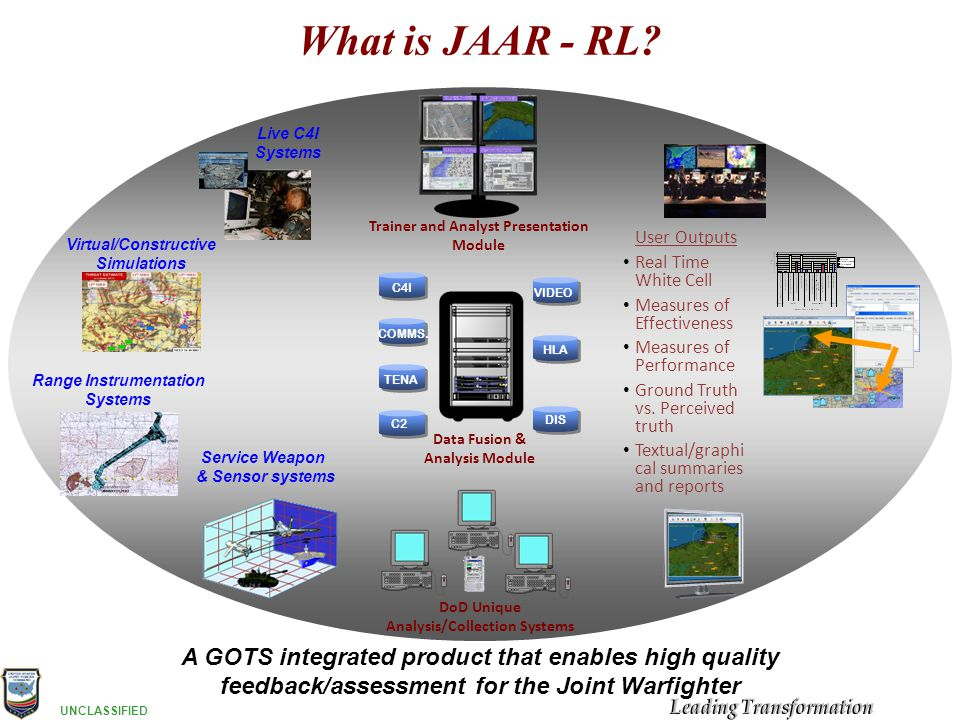 UNCLASSIFIED What is JAAR - RL? A GOTS integrated product that enables high quality feedback/assessment for the Joint Warfighter Trainer and Analyst P