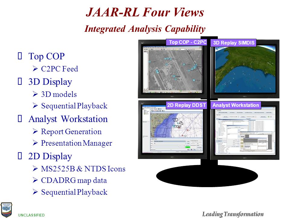 UNCLASSIFIED JAAR-RL Four Views Integrated Analysis Capability  Top COP  C2PC Feed  3D Display  3D models  Sequential Playback  Analyst Workstat