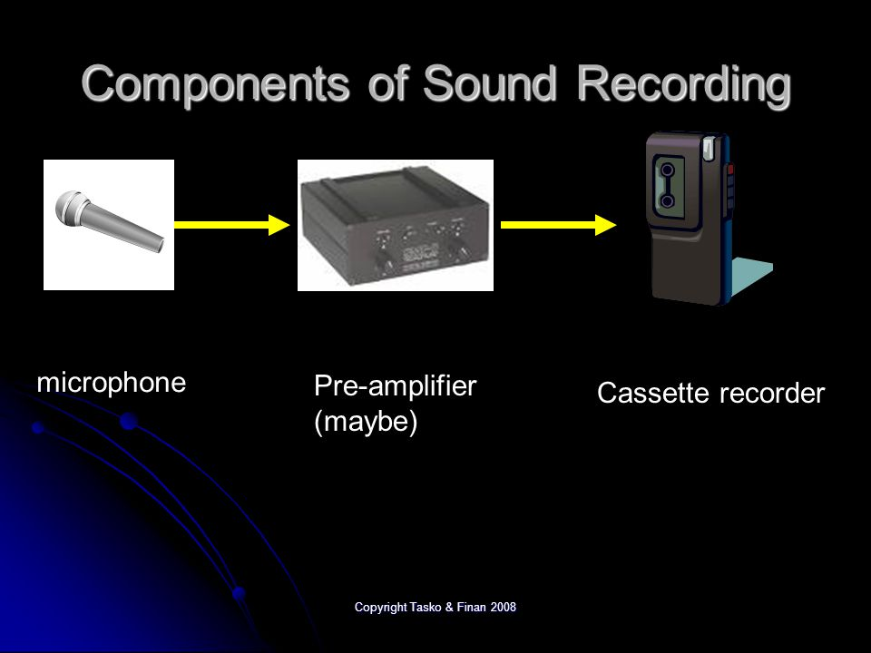 Copyright Tasko & Finan 2008 What are you using the recording for