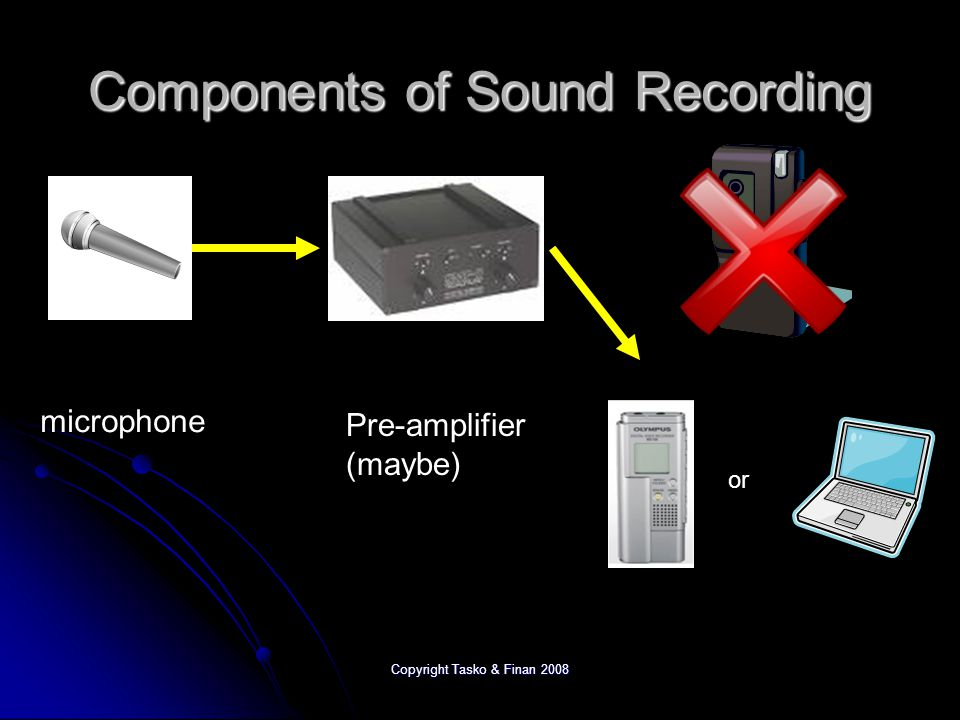 Copyright Tasko & Finan 2008 Components of Sound Recording microphone Pre-amplifier (maybe) Cassette recorder