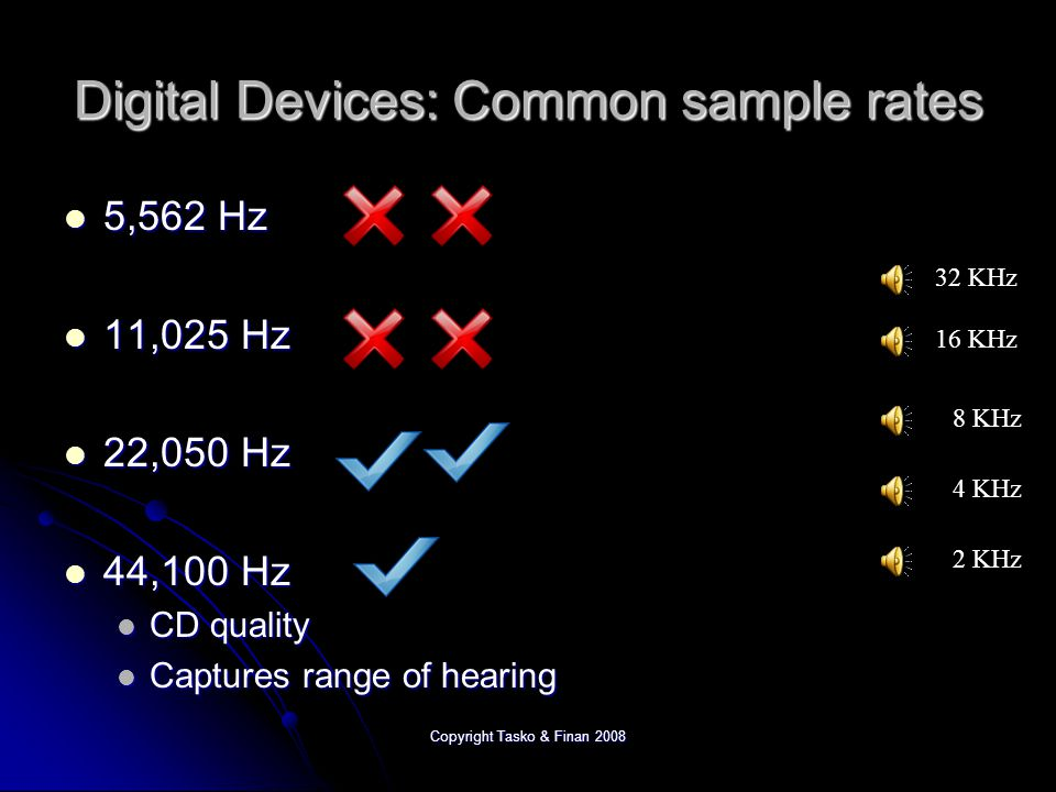 Copyright Tasko & Finan 2008 Simple Rule sample rate/frequency must be 2X highest frequency of interest For speech it must be at least 16000 Hz