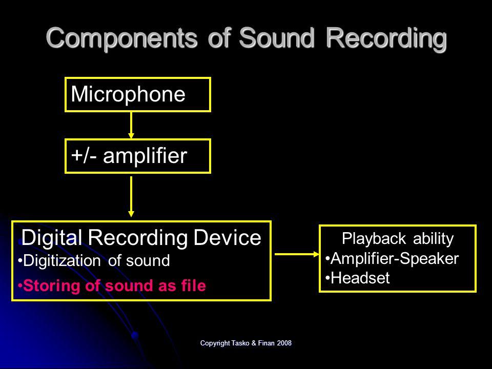 Copyright Tasko & Finan 2008 Sound Fidelity vs.