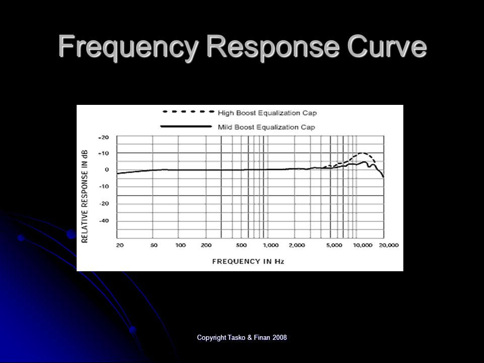 Copyright Tasko & Finan 2008 Microphone Frequency Response What is a frequency response curve.