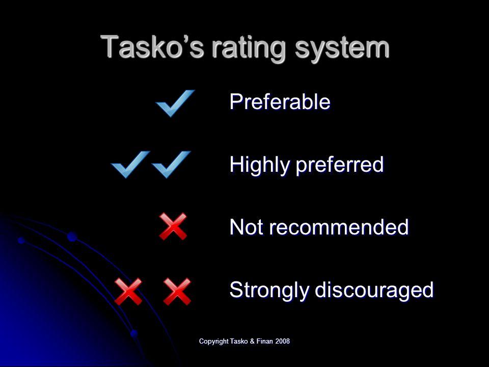 Copyright Tasko & Finan 2008 Microphones: Common Types Handheld Built in to recorder Clip on/lavalier Head worn
