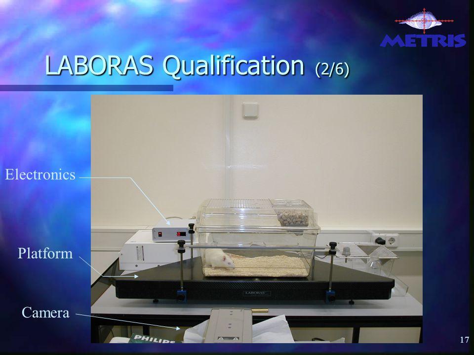 17 LABORAS Qualification (2/6) Camera Platform Electronics