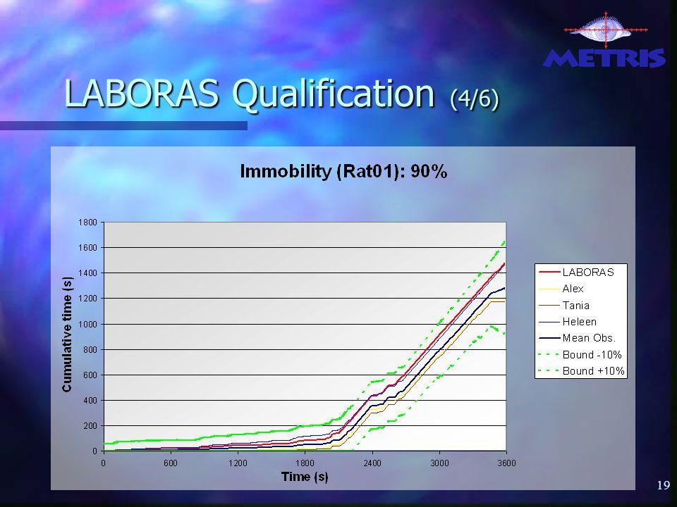 19 LABORAS Qualification (4/6)