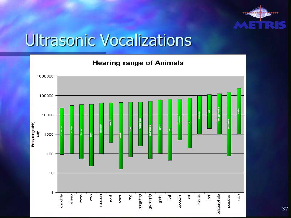 37 Ultrasonic Vocalizations