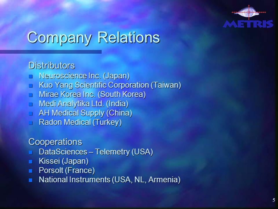 5 Company Relations Distributors n Neuroscience Inc.
