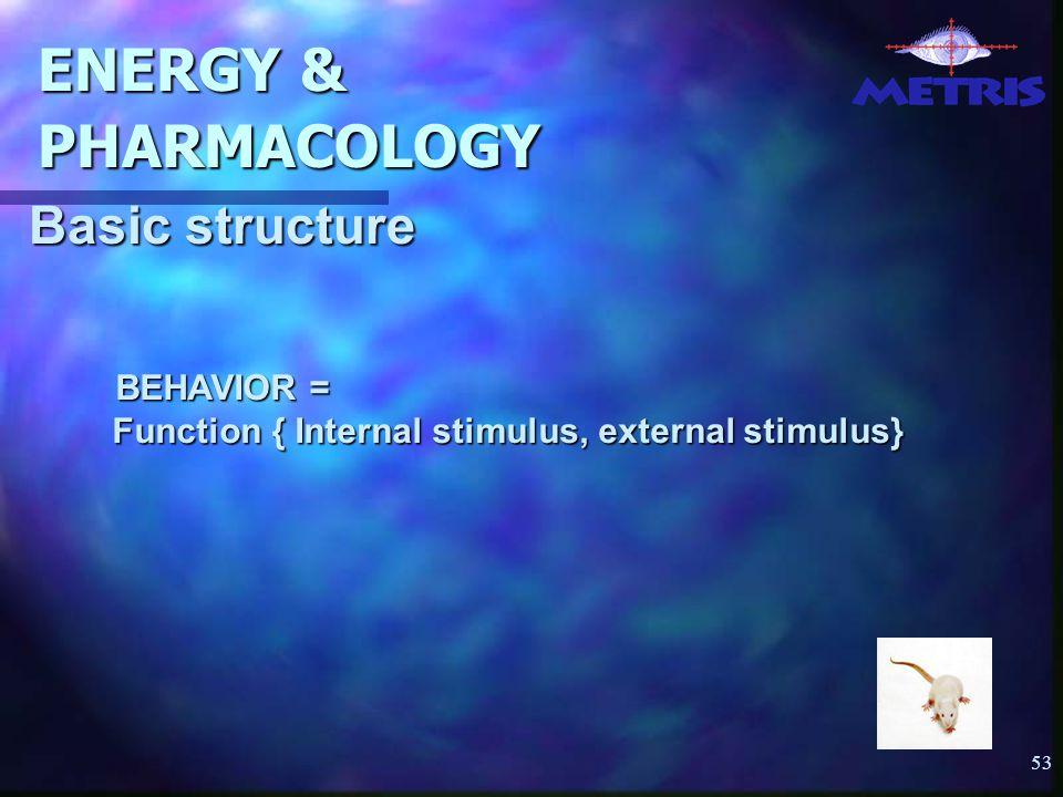 53 ENERGY & PHARMACOLOGY Basic structure BEHAVIOR = Function { Internal stimulus, external stimulus}