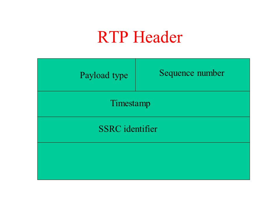 RTCP Is based on the periodic transmission of control packets to all participants in the session and perform the following functions: –provide feedback on the quality of the data distribution and allows one who is observing problems to evaluate whether those problems are local or global.