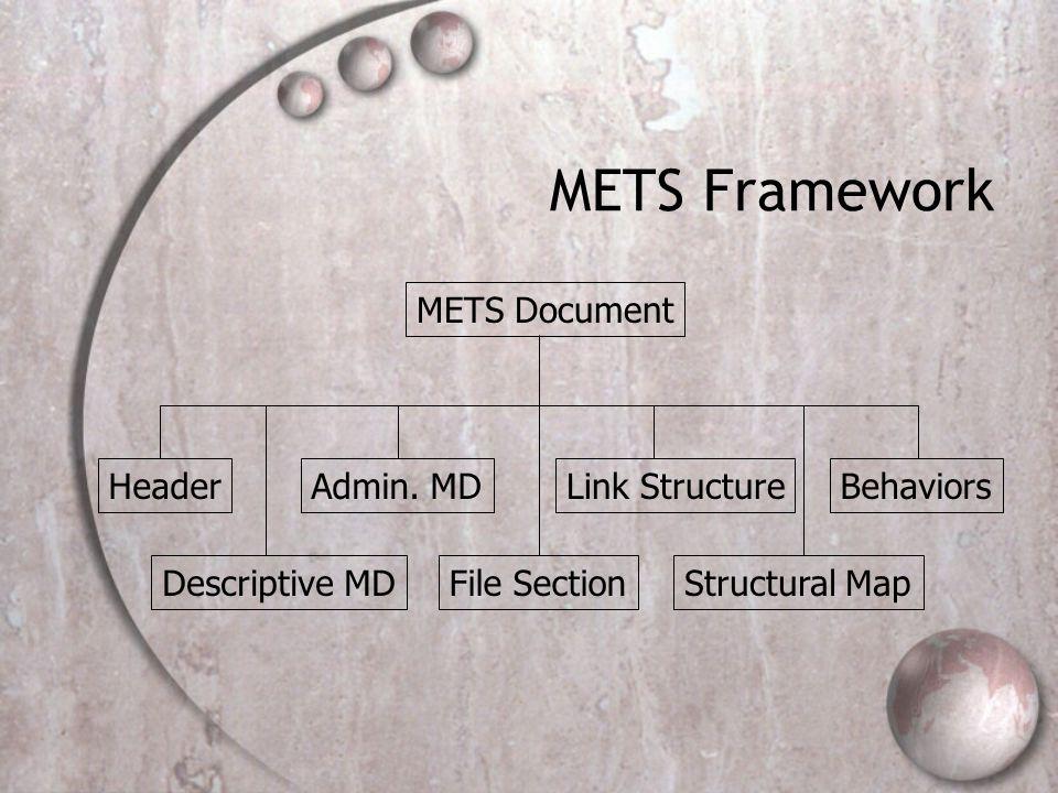 METS Framework METS Document Header Descriptive MD Admin. MD File Section Link Structure Structural Map Behaviors