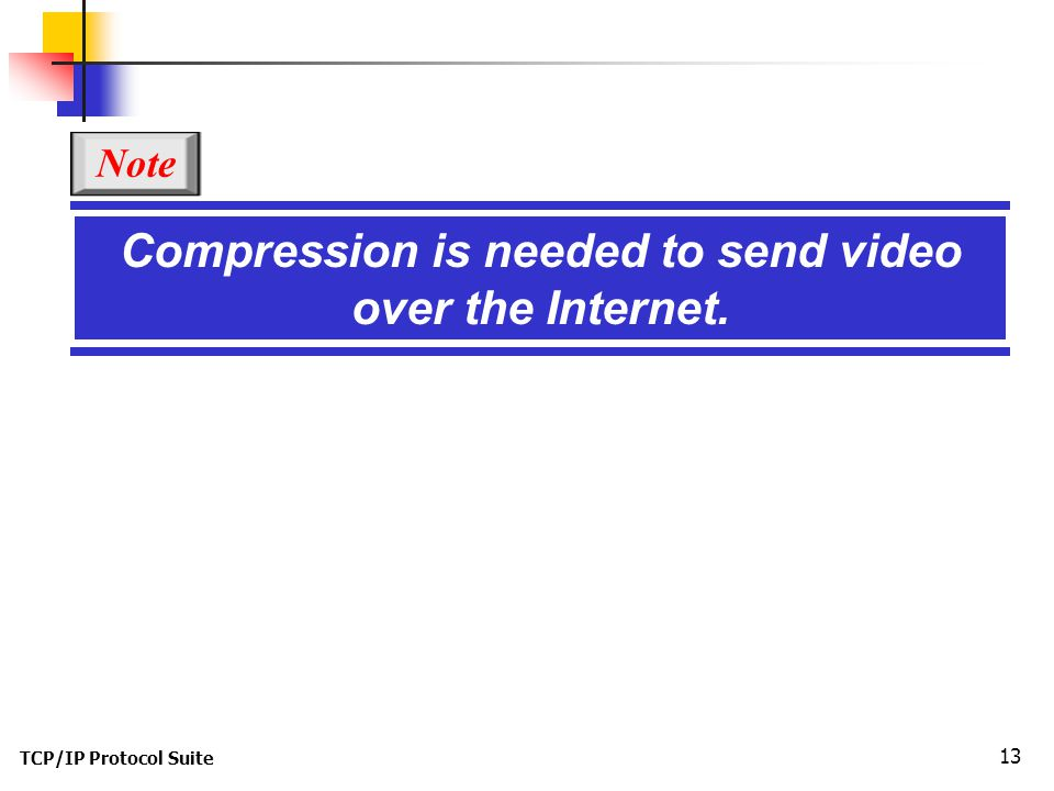 TCP/IP Protocol Suite 13 Compression is needed to send video over the Internet. Note