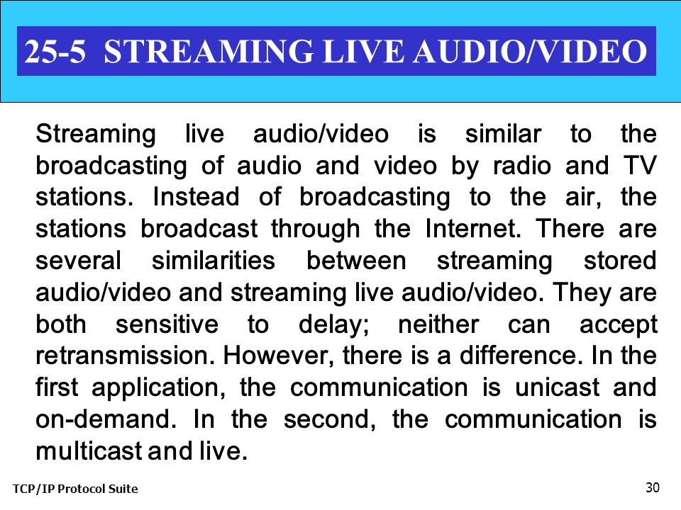 TCP/IP Protocol Suite 30 25-5 STREAMING LIVE AUDIO/VIDEO Streaming live audio/video is similar to the broadcasting of audio and video by radio and TV stations.