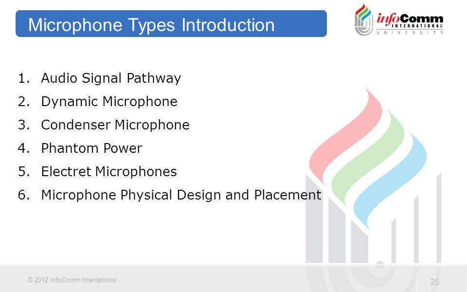 25 © 2012 InfoComm International Microphone Types Introduction 1.Audio Signal Pathway 2.Dynamic Microphone 3.Condenser Microphone 4.Phantom Power 5.El