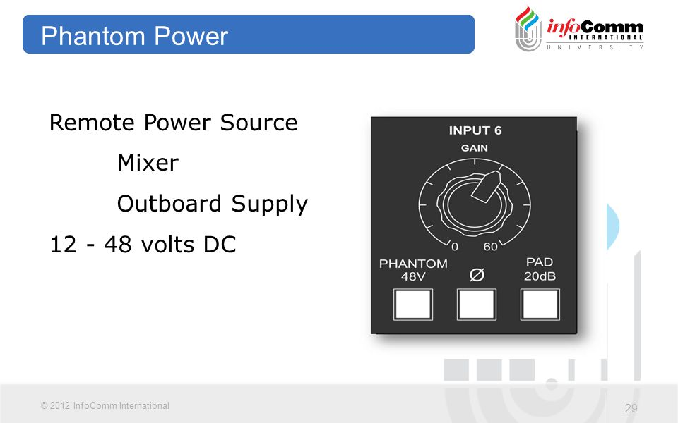29 © 2012 InfoComm International Phantom Power Remote Power Source Mixer Outboard Supply 12 - 48 volts DC
