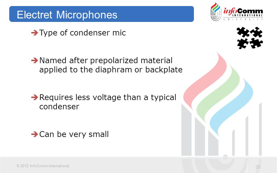 30 © 2012 InfoComm International Electret Microphones  Type of condenser mic  Named after prepolarized material applied to the diaphram or backplate