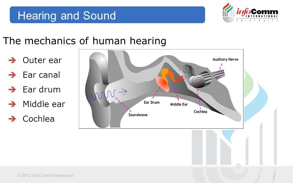 45 © 2012 InfoComm International Part Five Audio Components