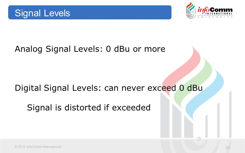 66 © 2012 InfoComm International Signal Levels Analog Signal Levels: 0 dBu or more Digital Signal Levels: can never exceed 0 dBu Signal is distorted i