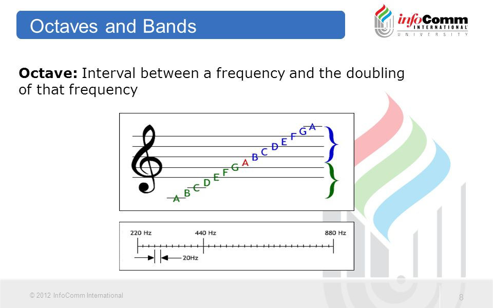 8 © 2012 InfoComm International Octaves and Bands Octave: Interval between a frequency and the doubling of that frequency