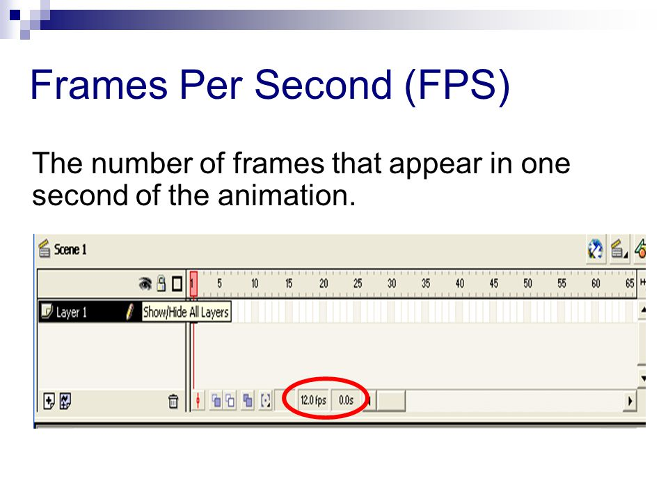 Frames Per Second (FPS) The number of frames that appear in one second of the animation.
