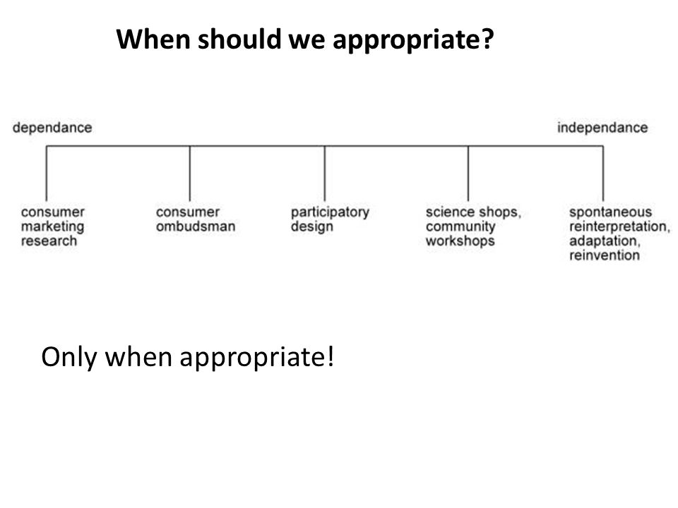 When should we appropriate Only when appropriate!