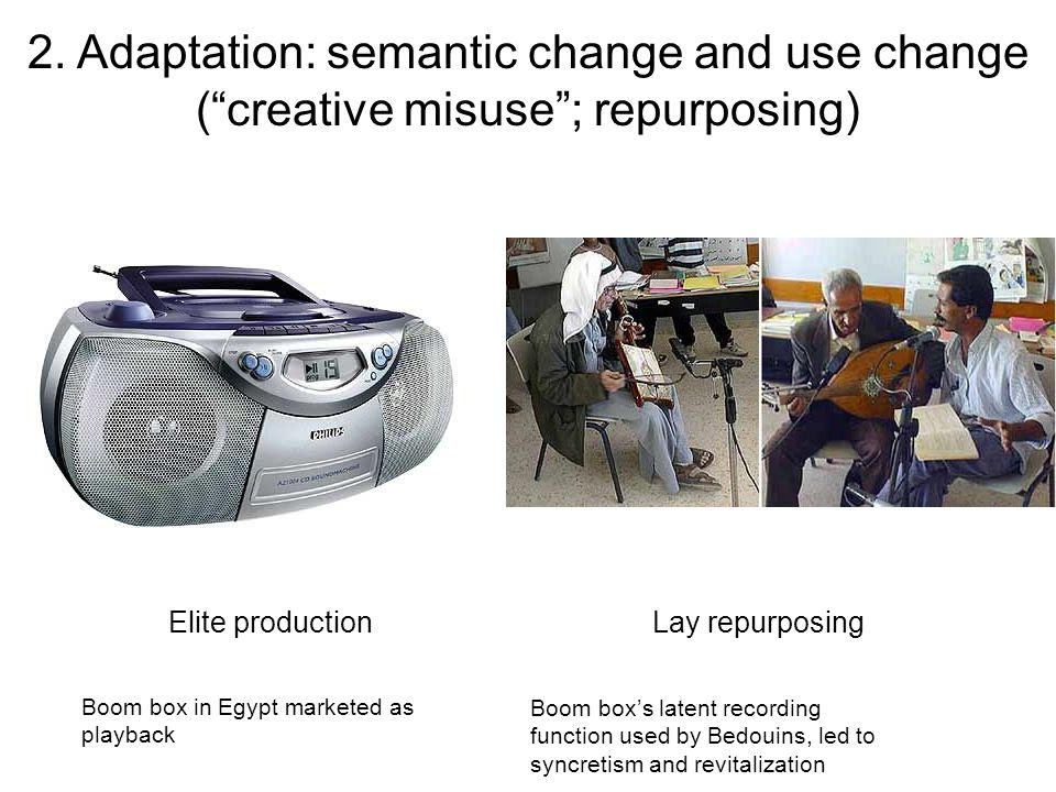 "Elite production Lay repurposing 2. Adaptation: semantic change and use change (""creative misuse""; repurposing) Boom box in Egypt marketed as playback"
