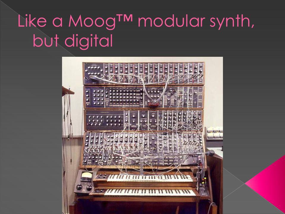 Like a Moog™ modular synth, but digital