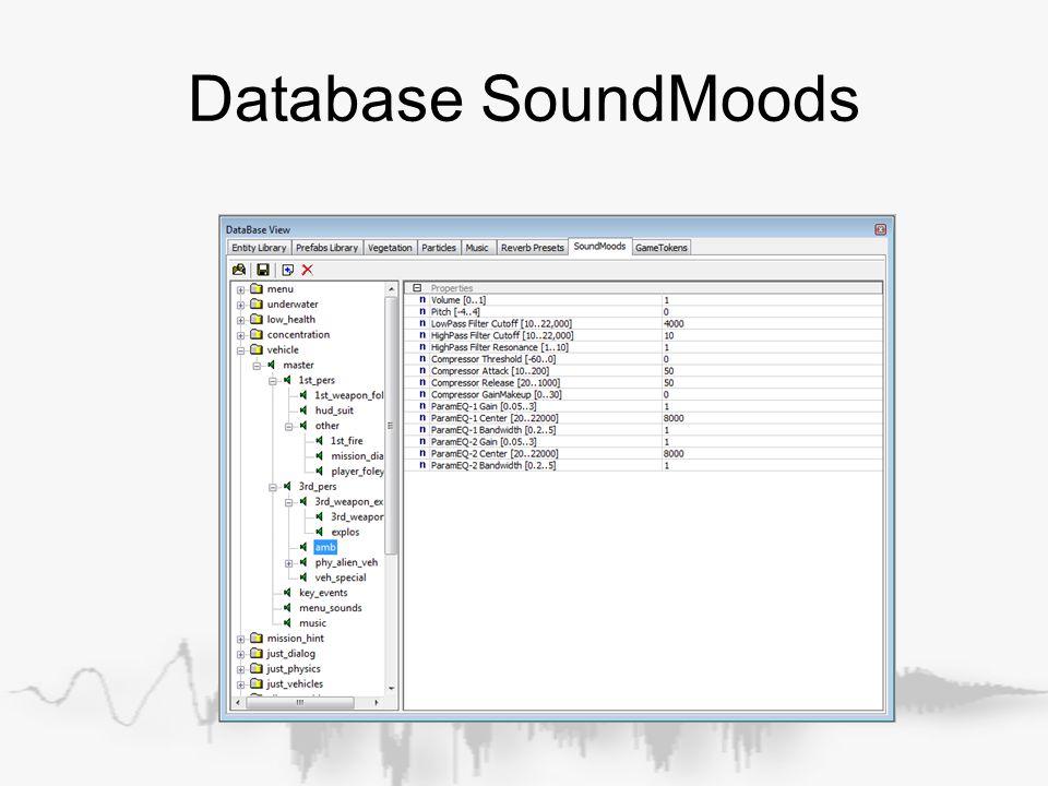 Database SoundMoods