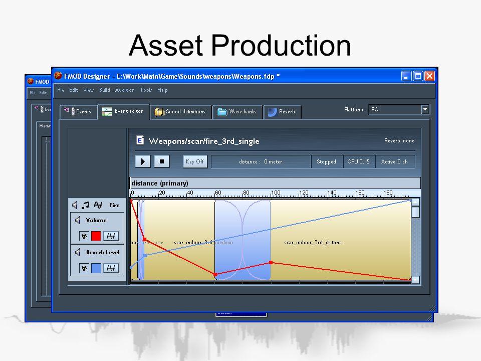 Asset Production