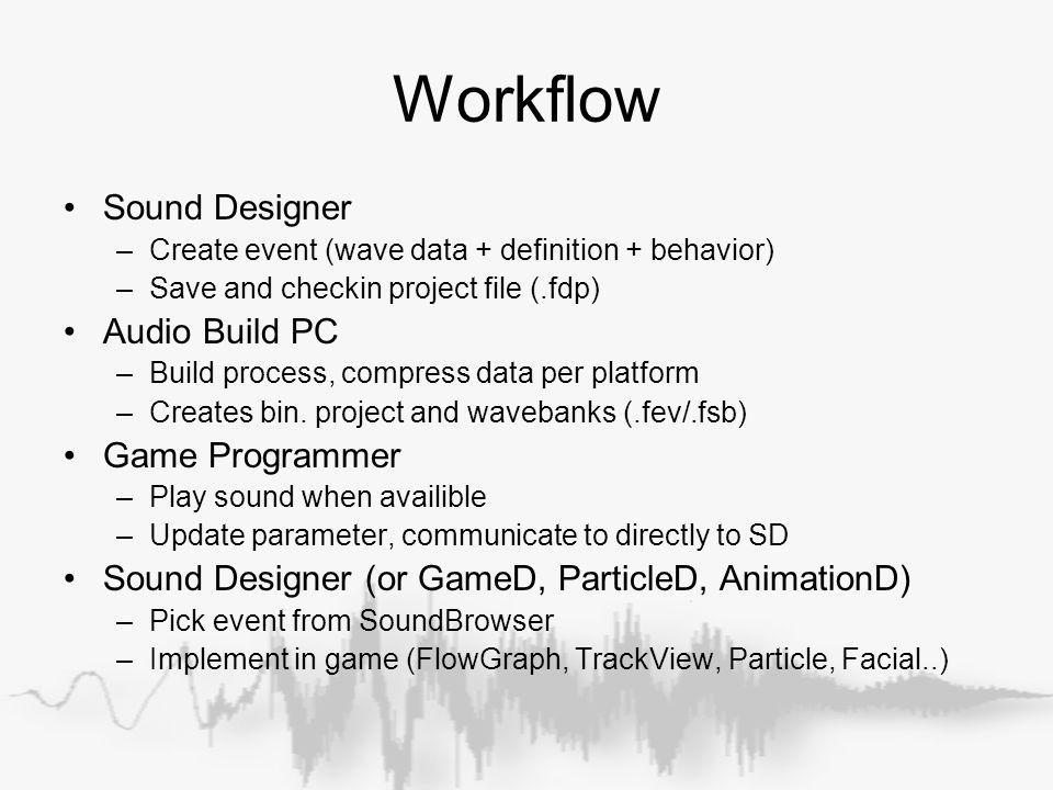 Workflow Sound Designer –Create event (wave data + definition + behavior) –Save and checkin project file (.fdp) Audio Build PC –Build process, compres
