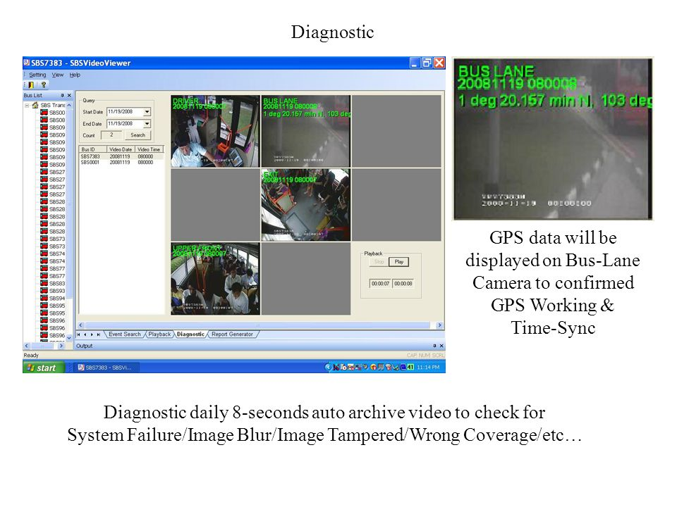 Diagnostic Diagnostic daily 8-seconds auto archive video to check for System Failure/Image Blur/Image Tampered/Wrong Coverage/etc… GPS data will be di