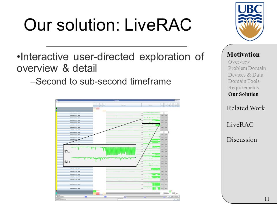 11 Our solution: LiveRAC Motivation Overview Problem Domain Devices & Data Domain Tools Requirements Our Solution Related Work LiveRAC Discussion Interactive user-directed exploration of overview & detail –Second to sub-second timeframe