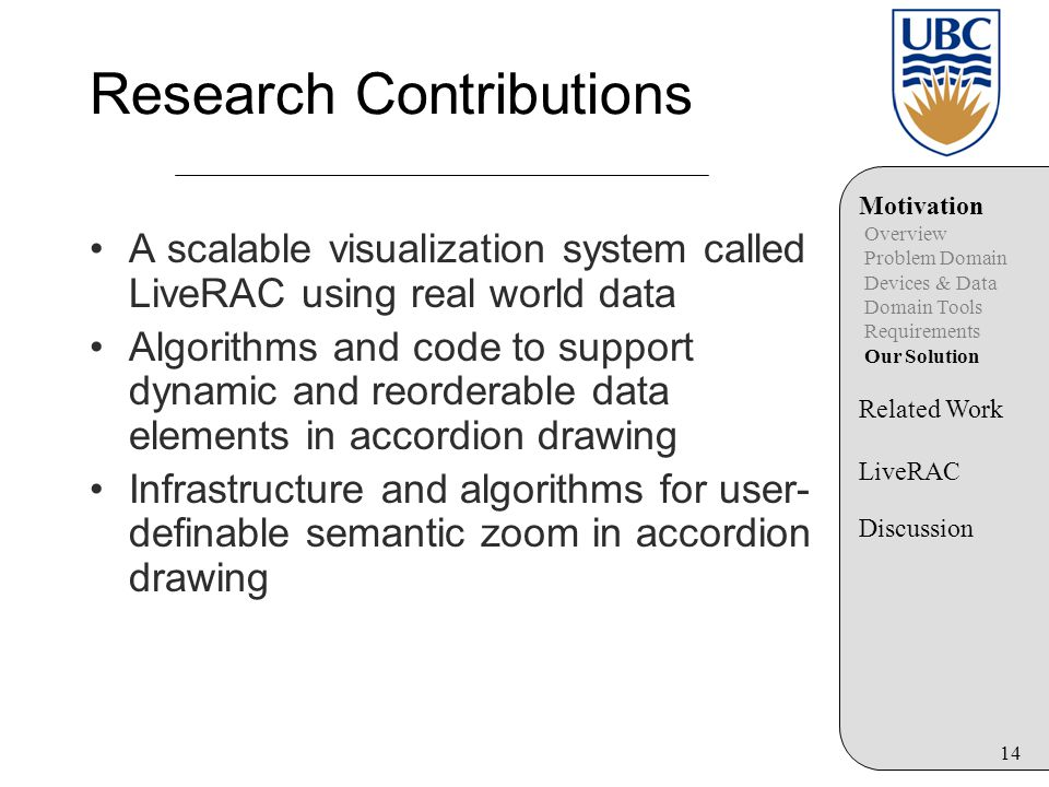 14 Research Contributions A scalable visualization system called LiveRAC using real world data Algorithms and code to support dynamic and reorderable data elements in accordion drawing Infrastructure and algorithms for user- definable semantic zoom in accordion drawing Motivation Overview Problem Domain Devices & Data Domain Tools Requirements Our Solution Related Work LiveRAC Discussion