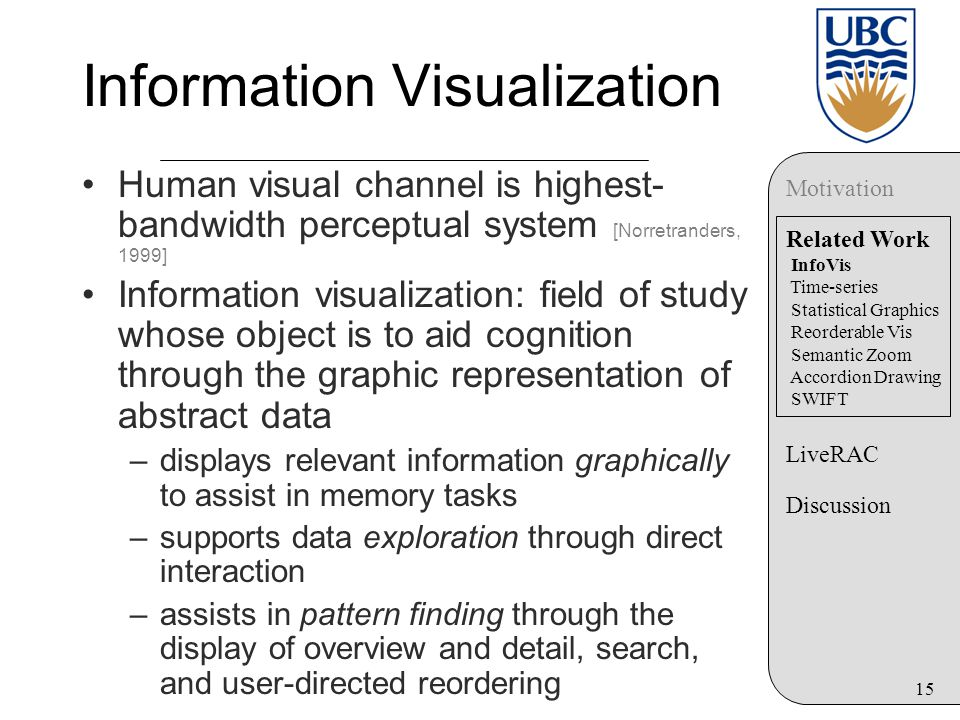 15 Information Visualization Human visual channel is highest- bandwidth perceptual system [Norretranders, 1999] Information visualization: field of st
