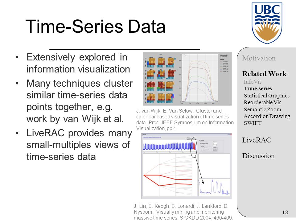 18 Time-Series Data Extensively explored in information visualization Many techniques cluster similar time-series data points together, e.g.
