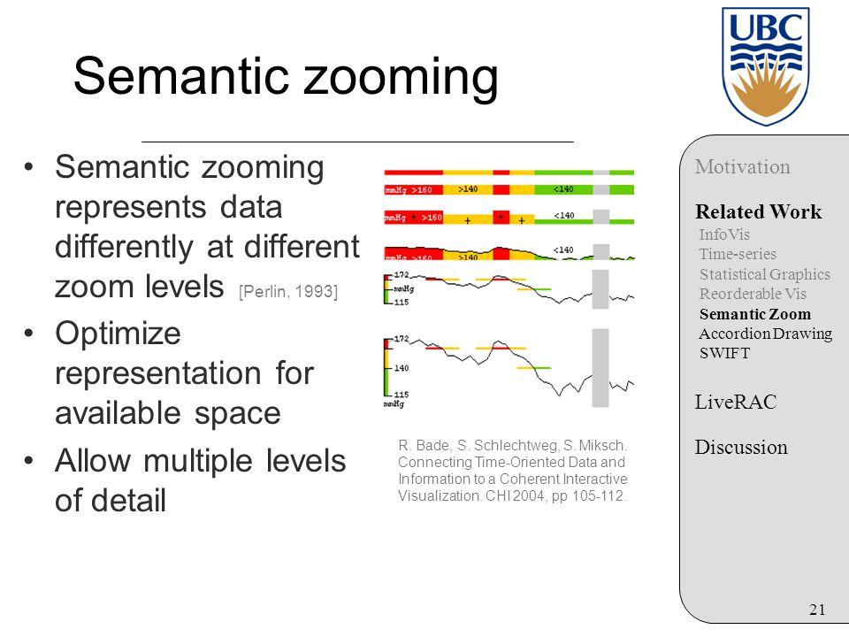 21 Semantic zooming Semantic zooming represents data differently at different zoom levels [Perlin, 1993] Optimize representation for available space A
