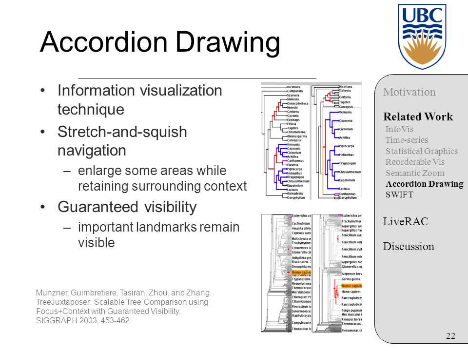 22 Accordion Drawing Information visualization technique Stretch-and-squish navigation –enlarge some areas while retaining surrounding context Guaranteed visibility –important landmarks remain visible Munzner, Guimbretiere, Tasiran, Zhou, and Zhang.