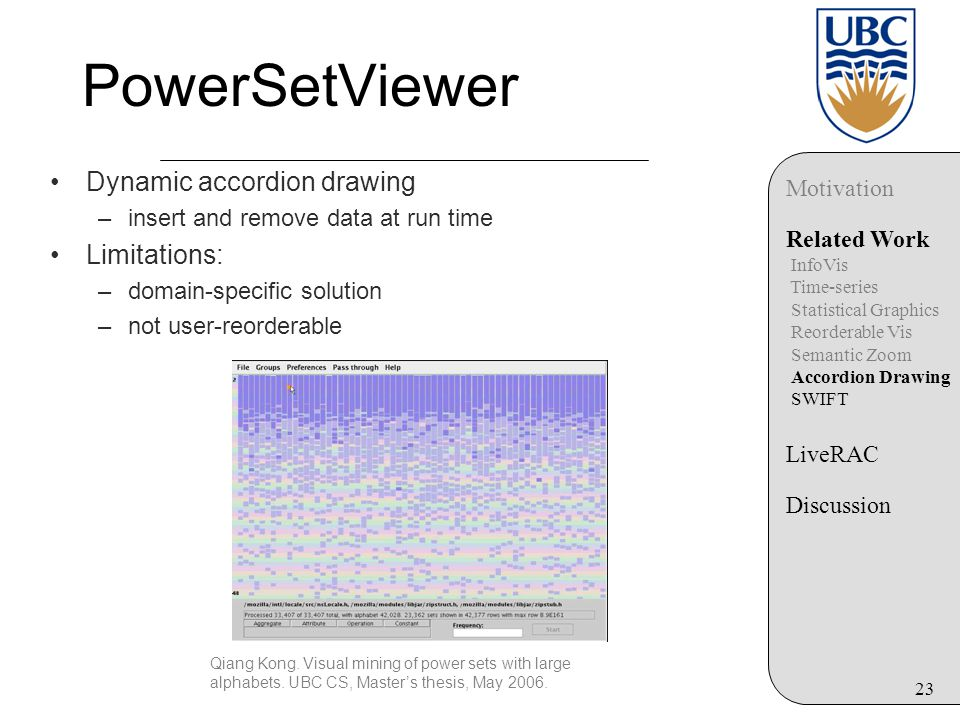 23 PowerSetViewer Dynamic accordion drawing –insert and remove data at run time Limitations: –domain-specific solution –not user-reorderable Qiang Kon