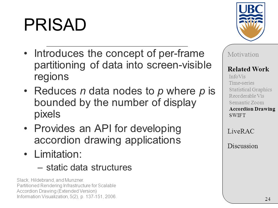 24 PRISAD Introduces the concept of per-frame partitioning of data into screen-visible regions Reduces n data nodes to p where p is bounded by the number of display pixels Provides an API for developing accordion drawing applications Limitation: –static data structures Slack, Hildebrand, and Munzner.