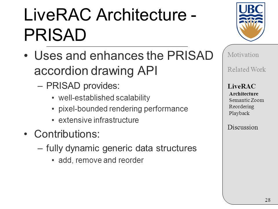 28 LiveRAC Architecture - PRISAD Uses and enhances the PRISAD accordion drawing API –PRISAD provides: well-established scalability pixel-bounded rendering performance extensive infrastructure Contributions: –fully dynamic generic data structures add, remove and reorder Motivation Related Work LiveRAC Architecture Semantic Zoom Reordering Playback Discussion