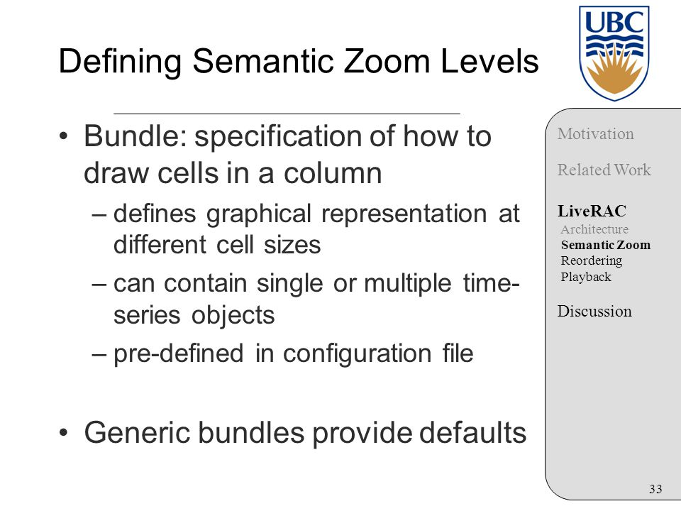 33 Defining Semantic Zoom Levels Bundle: specification of how to draw cells in a column –defines graphical representation at different cell sizes –can contain single or multiple time- series objects –pre-defined in configuration file Generic bundles provide defaults Motivation Related Work LiveRAC Architecture Semantic Zoom Reordering Playback Discussion